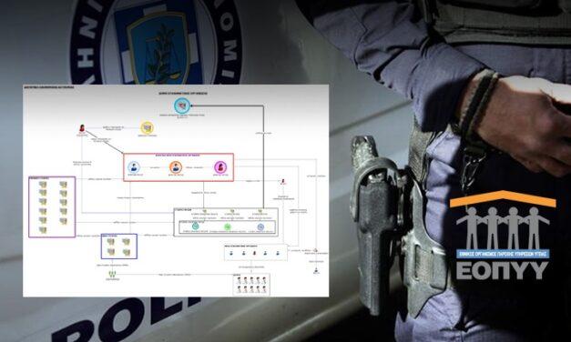 Εξάρθρωση εγκληματικής οργάνωσης για απάτες σε βάρος του ΕΟΠΥΥ